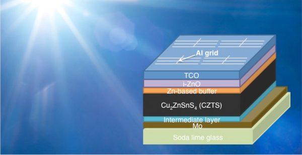 Zero Energy Buildings A Step Closer With Solar