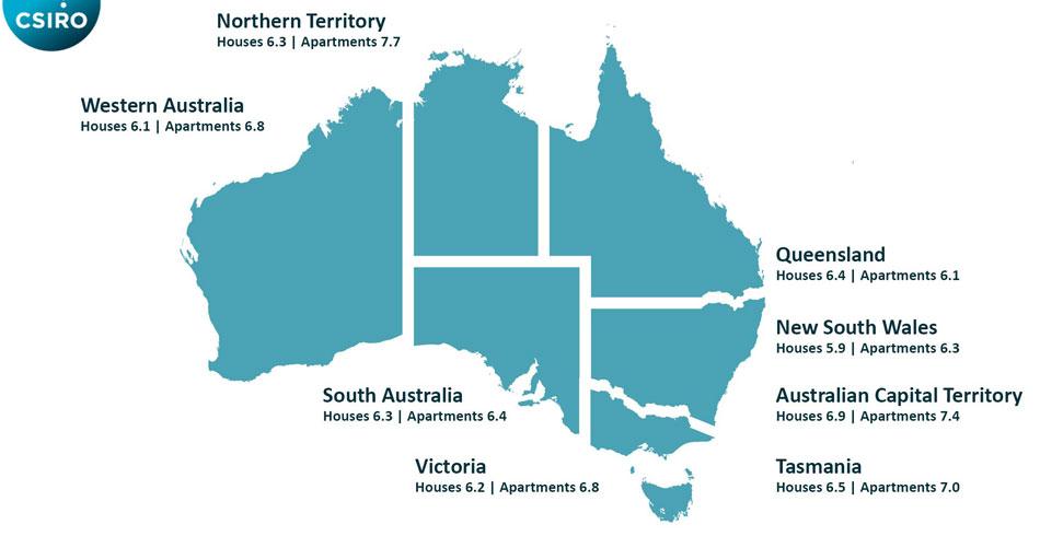 CSIRO, energy efficiency